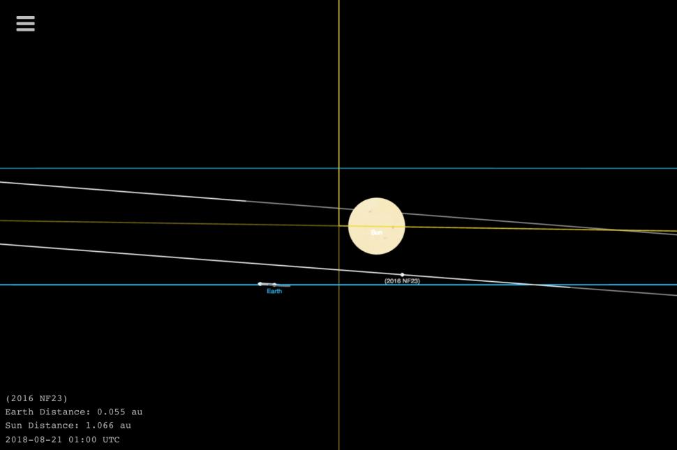 Asteroid 2016 NF23 كويكب آخر يقترب من الأرض، هل هو مصدر تهديد؟