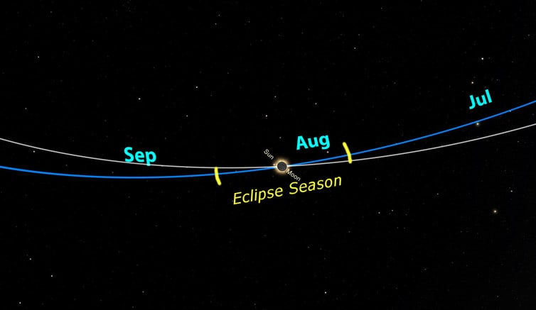 325d44386b37f4accf0fbe4ecc773278 عندما تُظلم الشمس: الإجابة على 5 أسئلة عن كسوف الشمس